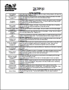 Trials Training Days 2016 Section Descriptions